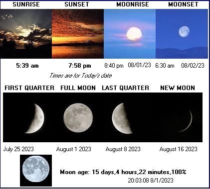 Sun Moon Data